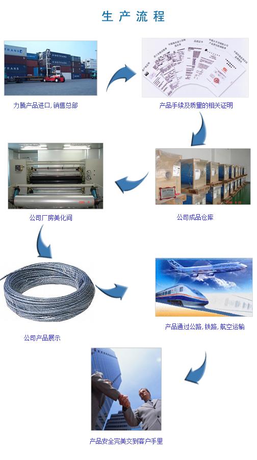 生产不锈钢钢丝绳设计